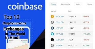 top 10 cryptocurrency exchanges in the world